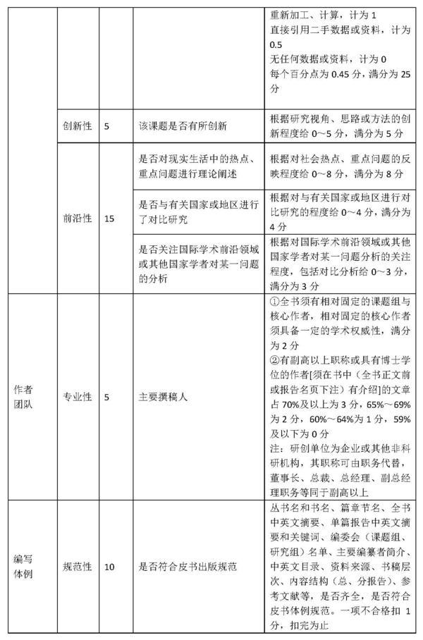 文档 1_页面_2