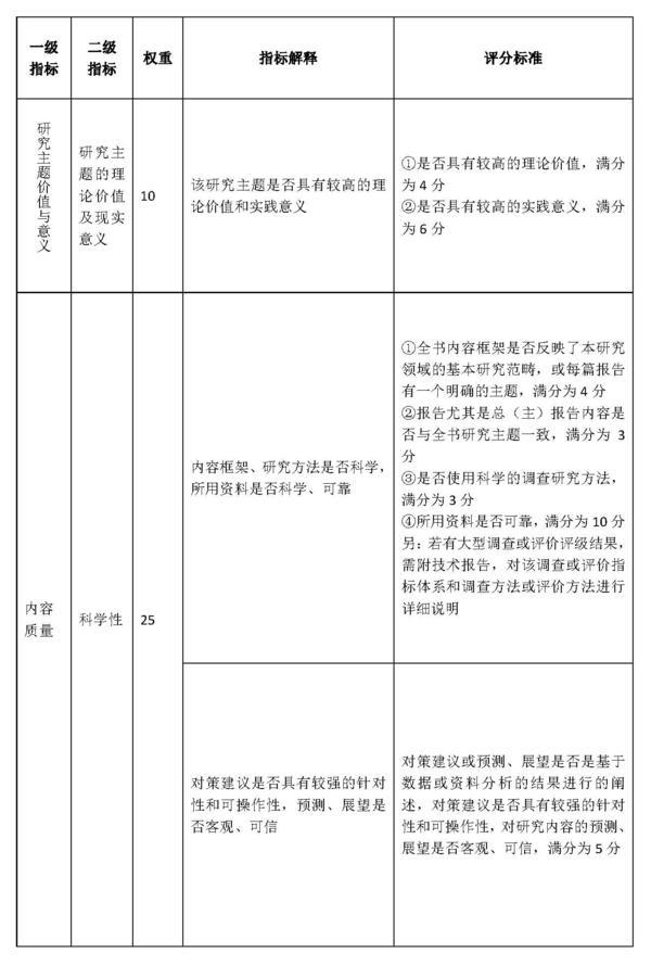 文档 2_页面_1