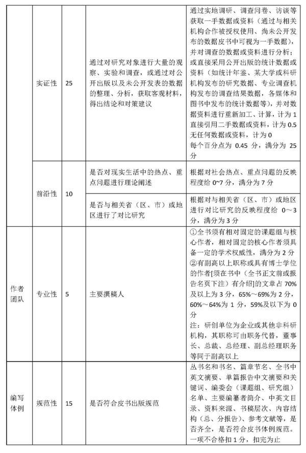 文档 2_页面_2