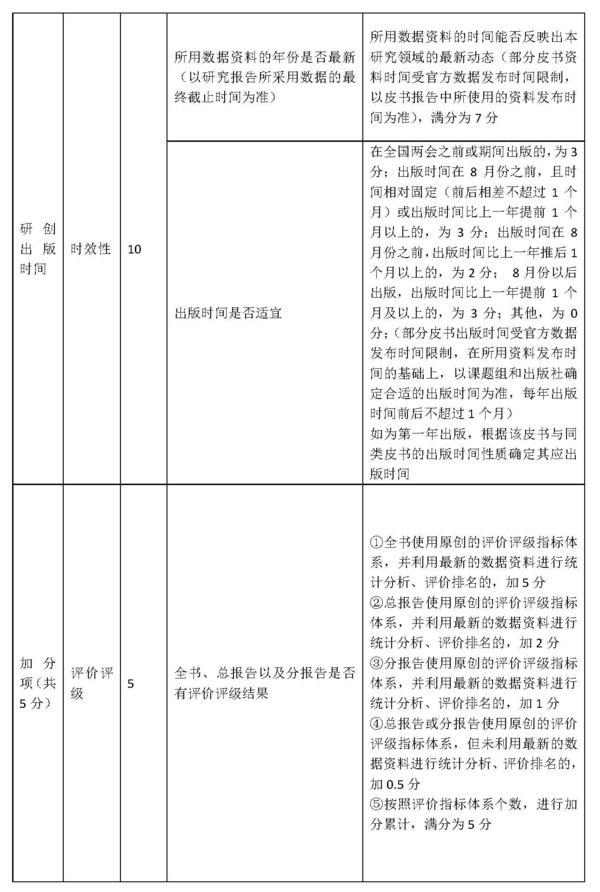 文档 2_页面_3