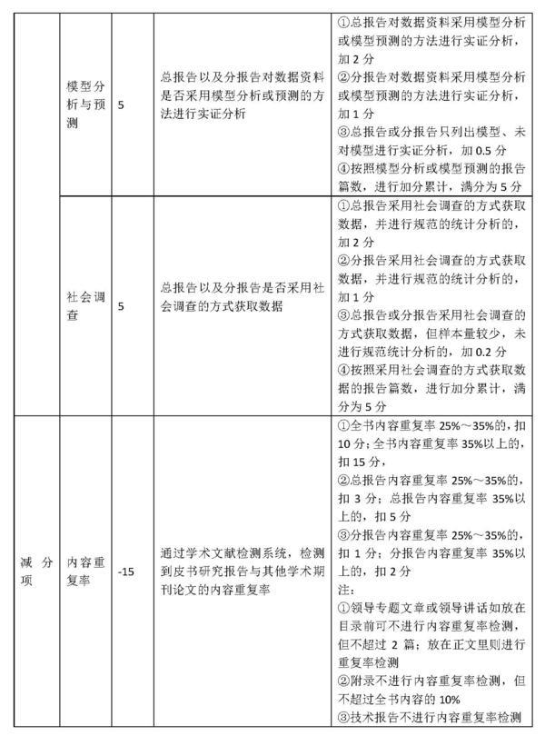 文档 2_页面_4
