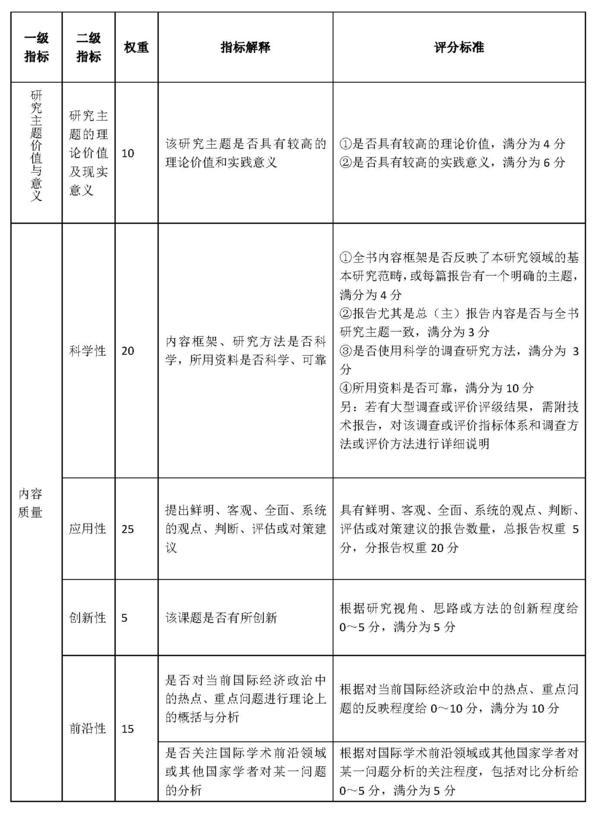 文档 3_页面_1