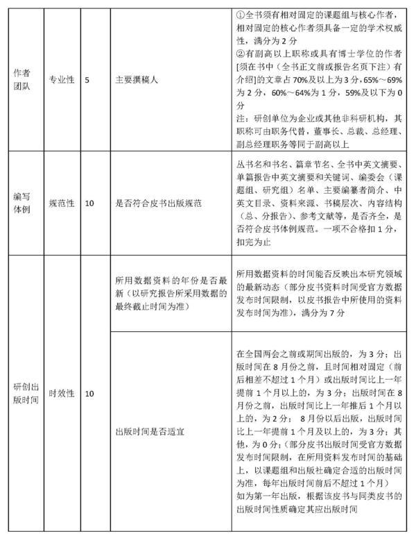 文档 3_页面_2