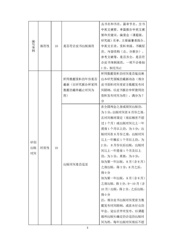 文档 1_页面_3