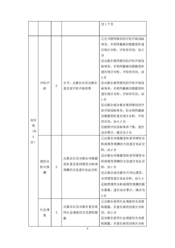 文档 1_页面_4