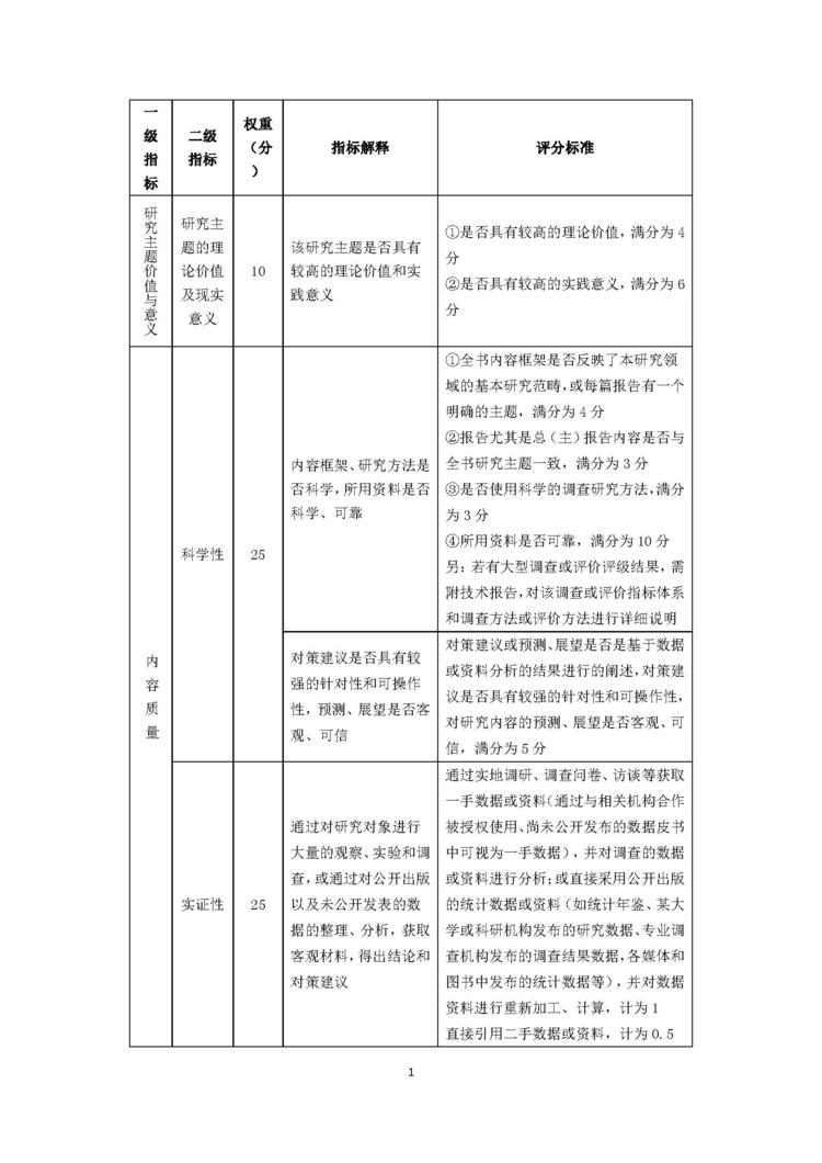 地方发展  _页面_1