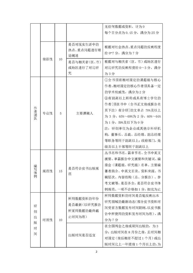 地方发展  _页面_2