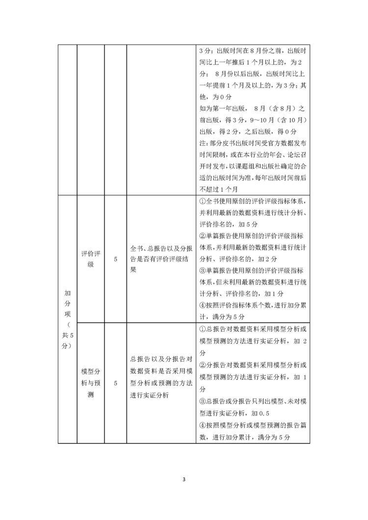 地方发展  _页面_3