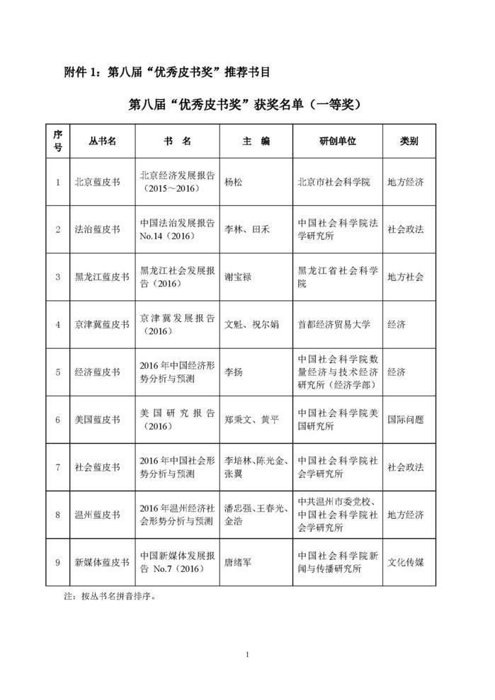 推荐名单公示_页面_01