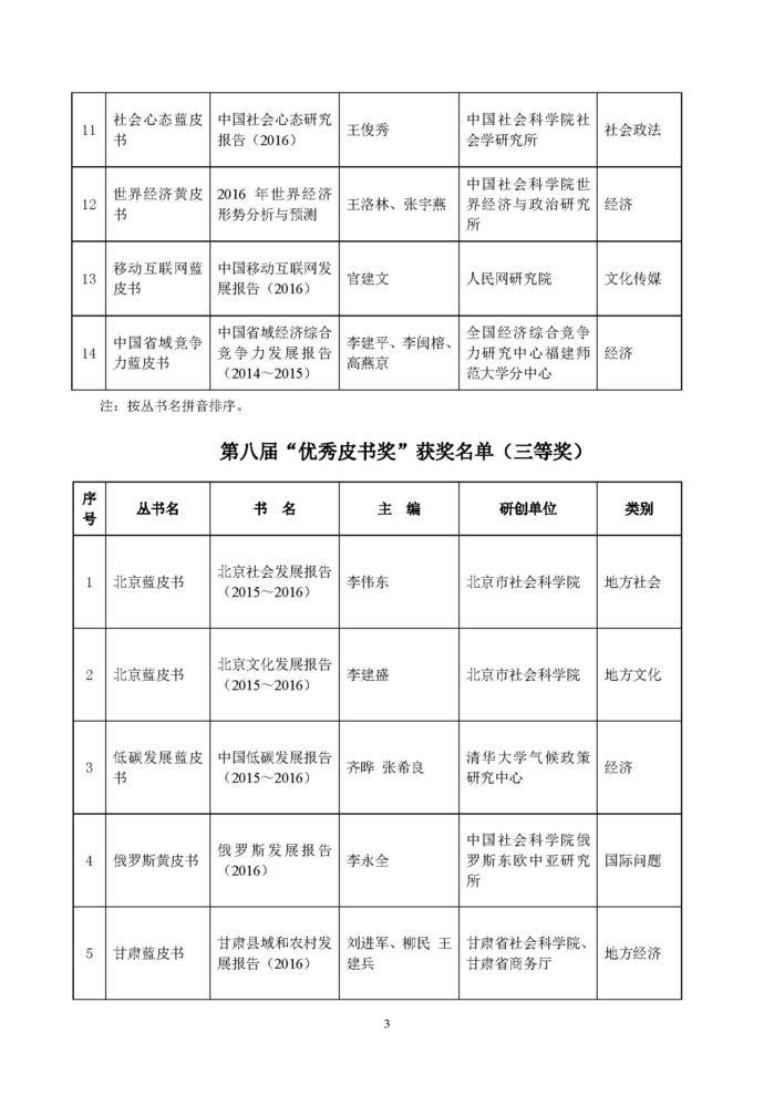 推荐名单公示_页面_03