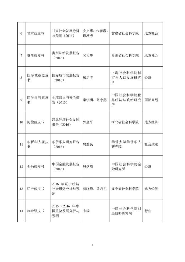 推荐名单公示_页面_04