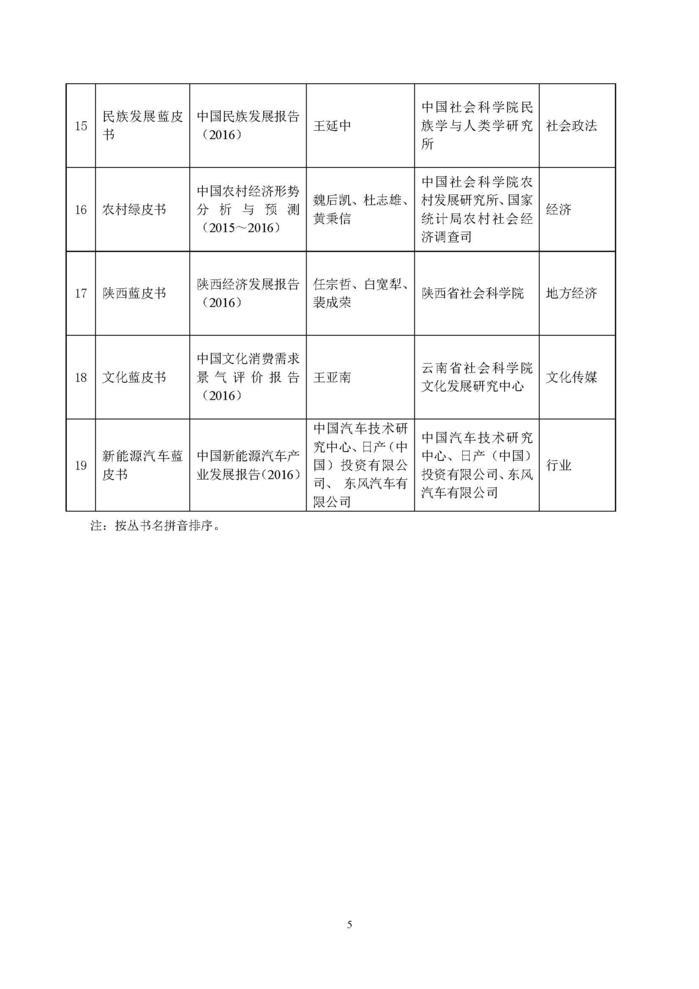 推荐名单公示_页面_05