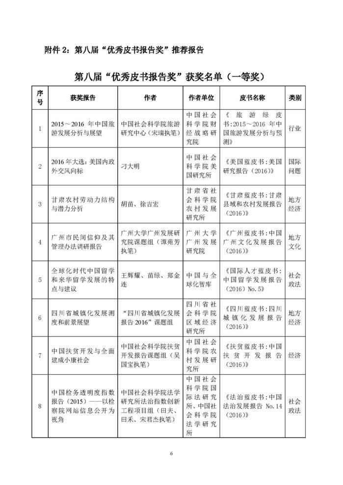 推荐名单公示_页面_06