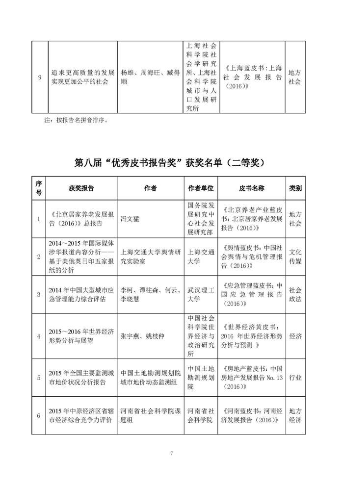 推荐名单公示_页面_07