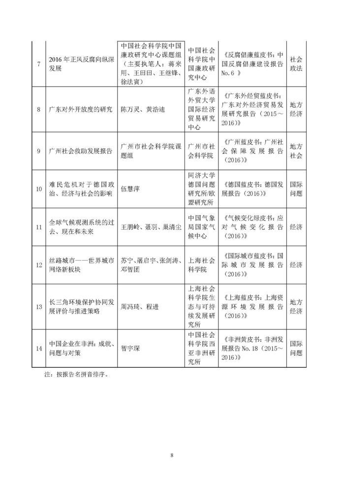 推荐名单公示_页面_08