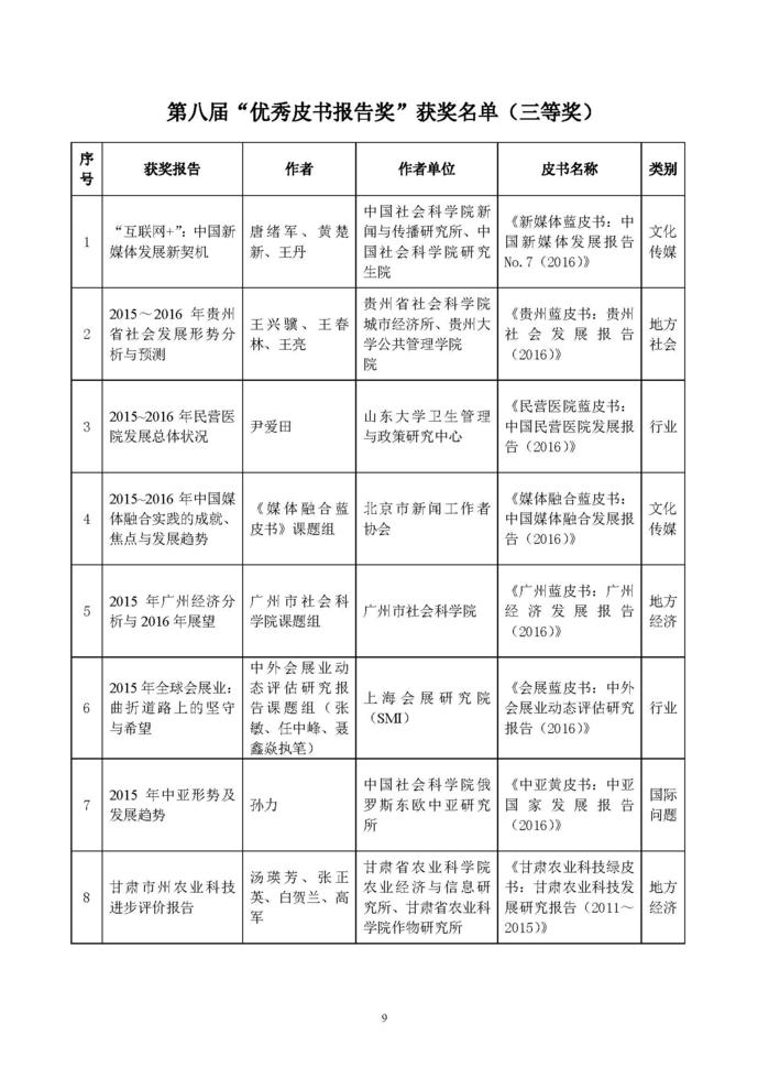 推荐名单公示_页面_09