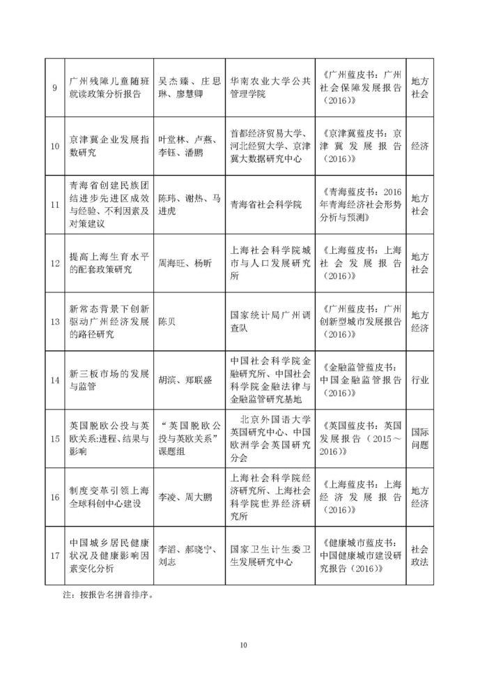 推荐名单公示_页面_10