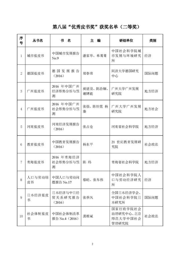 推荐名单公示_页面_02