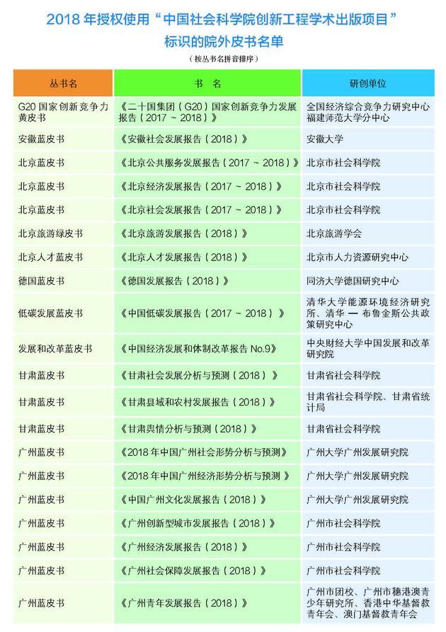 2017年皮书评奖正文20170720_页面_23