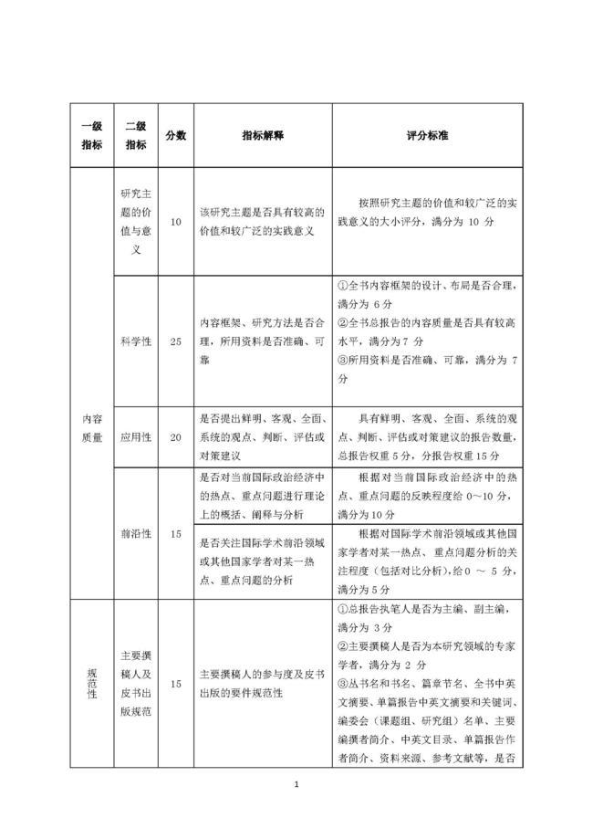 国际问题类皮质量评价指标体系_页面_1