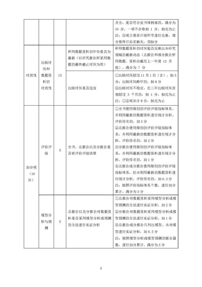 国际问题类皮质量评价指标体系_页面_2