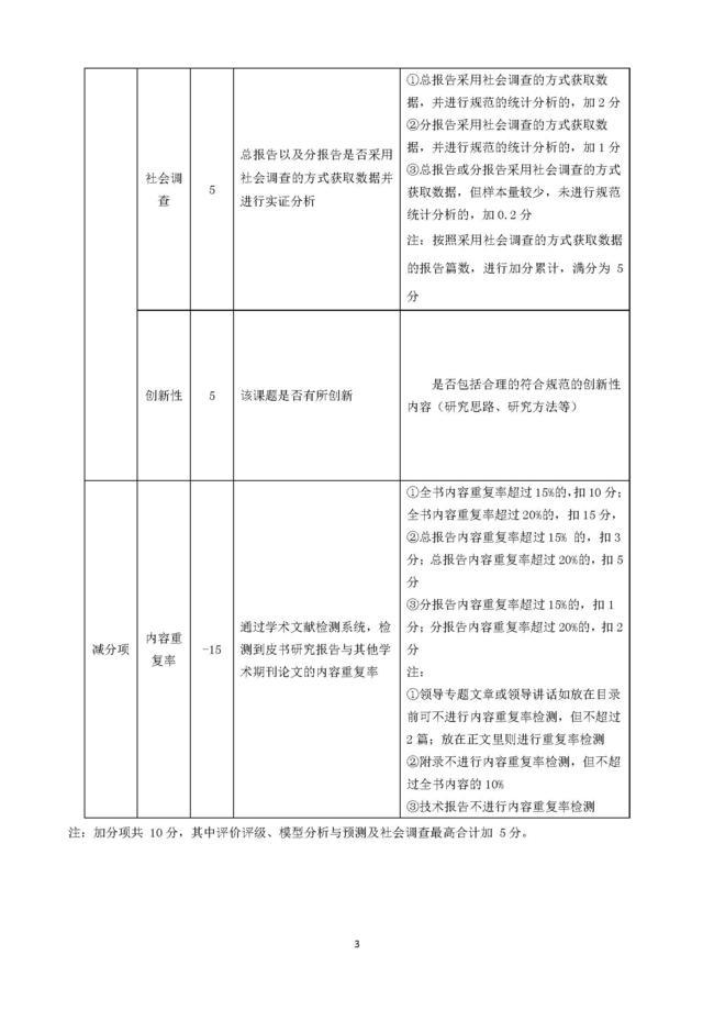 国际问题类皮质量评价指标体系_页面_3