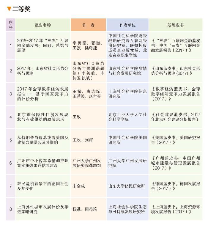 2018年皮书年会画册正文-定稿_页面_17