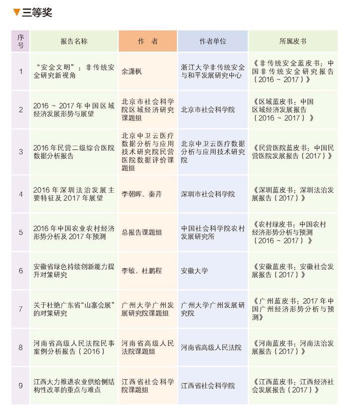 2018年皮书年会画册正文-定稿_页面_19