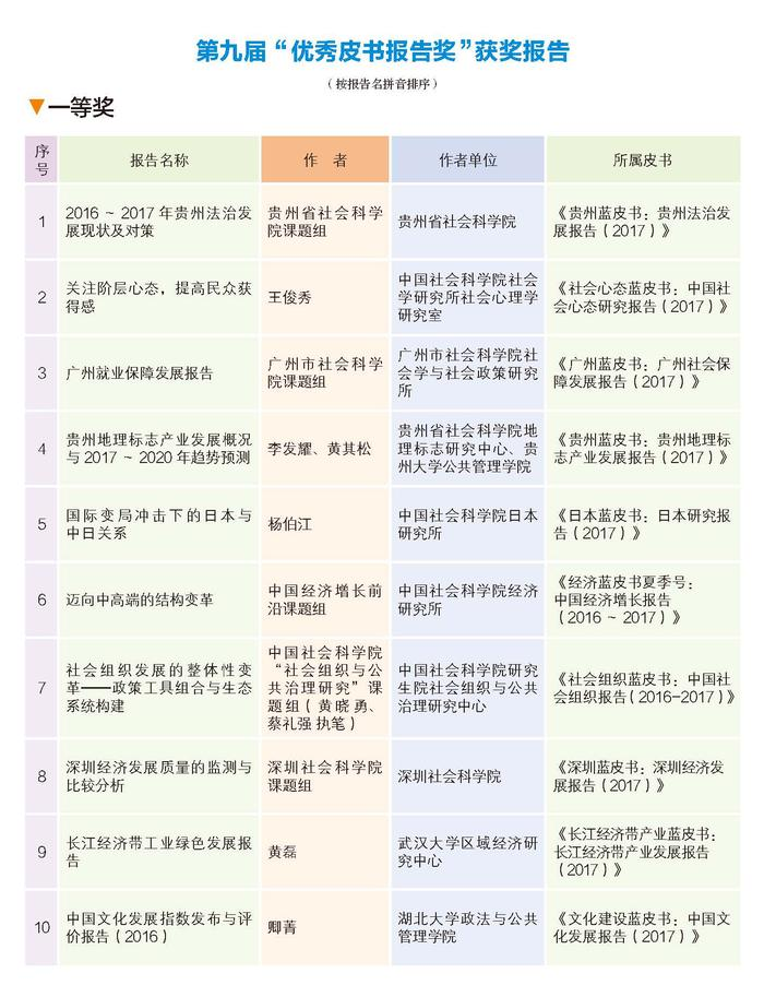 2018年皮书年会画册正文-定稿_页面_16