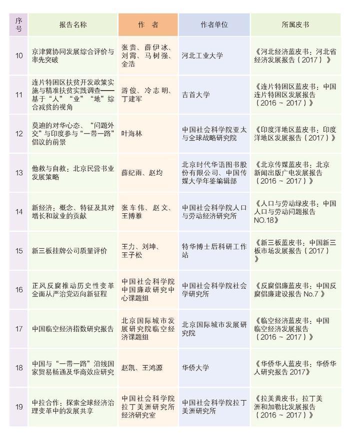 2018年皮书年会画册正文-定稿_页面_20