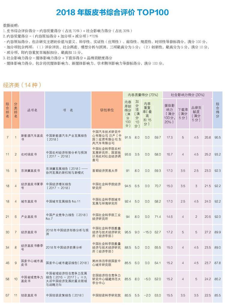 2019年皮书评奖正文四色24页_页面_02