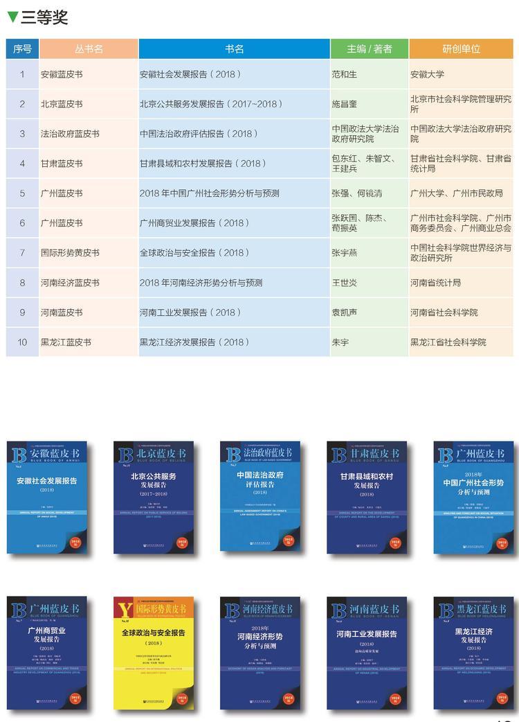 2019年皮书评奖正文四色24页_页面_13