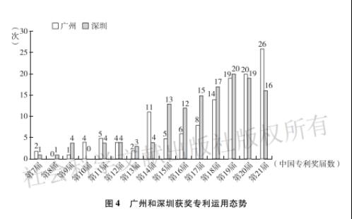 广州蓝皮书·创新城市新闻稿0628(汇总)29118