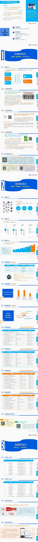 20.07.16江山--2020年第二季度皮书数据库影响力报告(微信定稿)