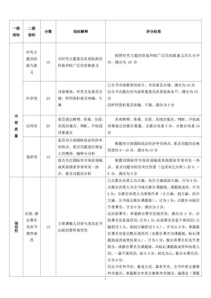 2020年版国别区域与全球治理类类皮书内容质量评价指标体系_页面_1