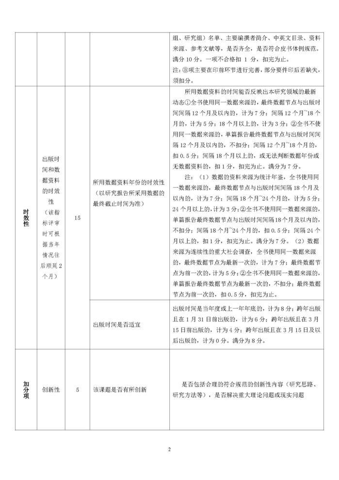 2020年版国别区域与全球治理类类皮书内容质量评价指标体系_页面_2