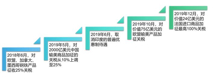 QQ截图20201202113316